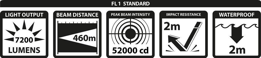 FL1 standard