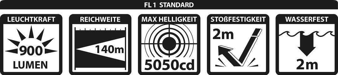 Produkteigenschaften - FL1 Standard